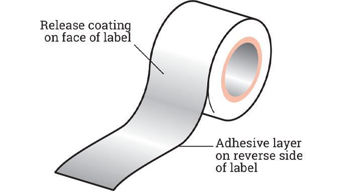 Figure 7.1 - Linerless labels can be regarded rather like a large roll of adhesive tape