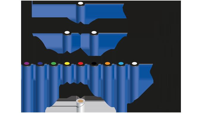 Figure 7.2 Trend towards standardized ink formulation