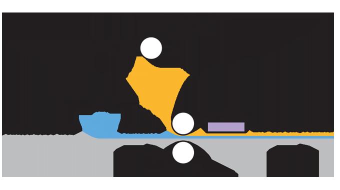 Figure 8.4 - Wet Lamination Process