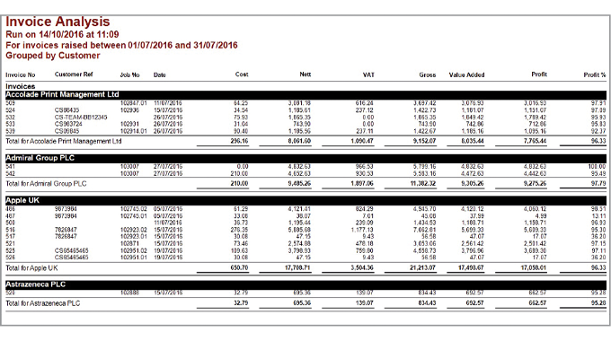 Figure 8.6 Periodic analysis of sales invoices. Source- Tharstern