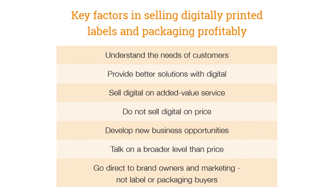 Figure 9.3 - A guide to profitable sales and selling of digitally printed labels and packaging