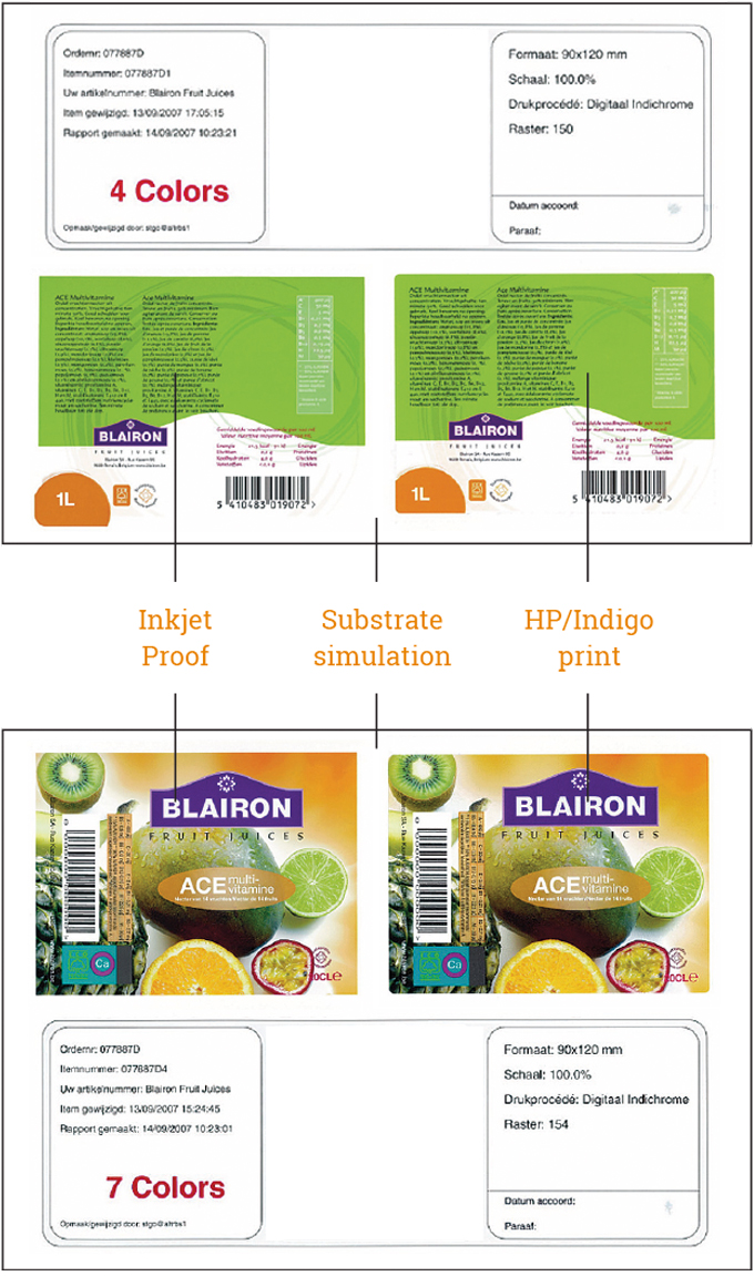 Figure 9.6 - Comparison of inkjet proof against digital (HP Indigo) print. Illustration courtesy of