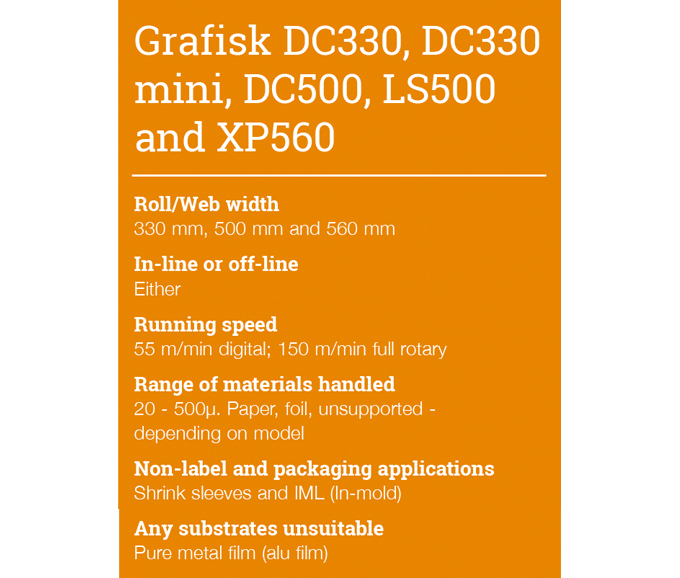 Grafisk DC330, DC330 mini, DC500, LS500 and XP560