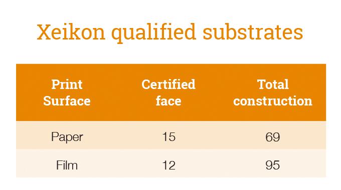 Xeikon qualified substrates