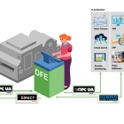 Global Graphics Group launches a smart digital front end for labels and packaging applications