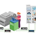SmartDFE is the first product co-developed by all Global Graphics companies