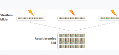Figure 1: Formation of a repeat by stitching stripe images together