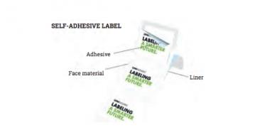 Composition of self-adhesive roll (courtesy UPM Raflatac)