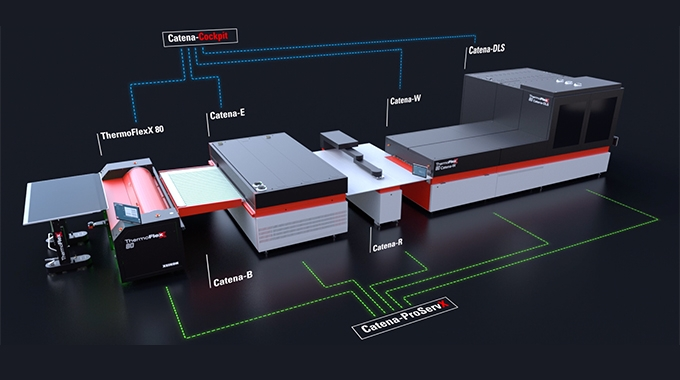 Flint launches automated plate processing line ThermoFlexX Catena+ which integrates a series of existing ThermoFlexX modules