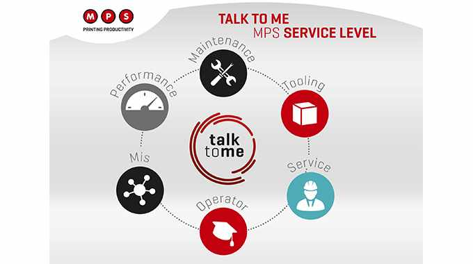 MPS' Talk to me program was launched at Labelexpo two years ago
