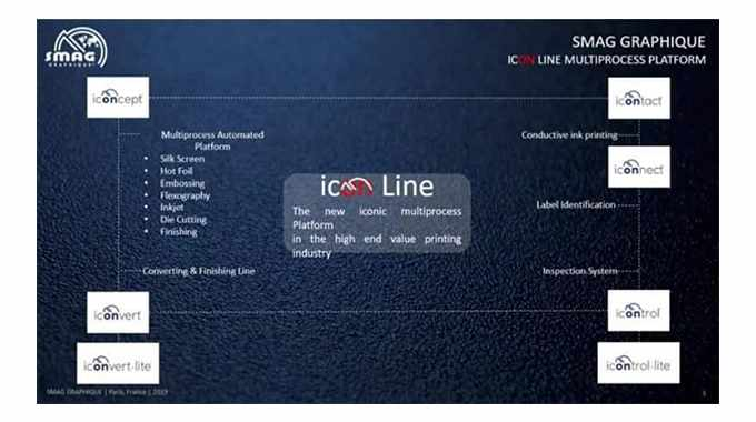 Icon Line Program by Smag Graphique
